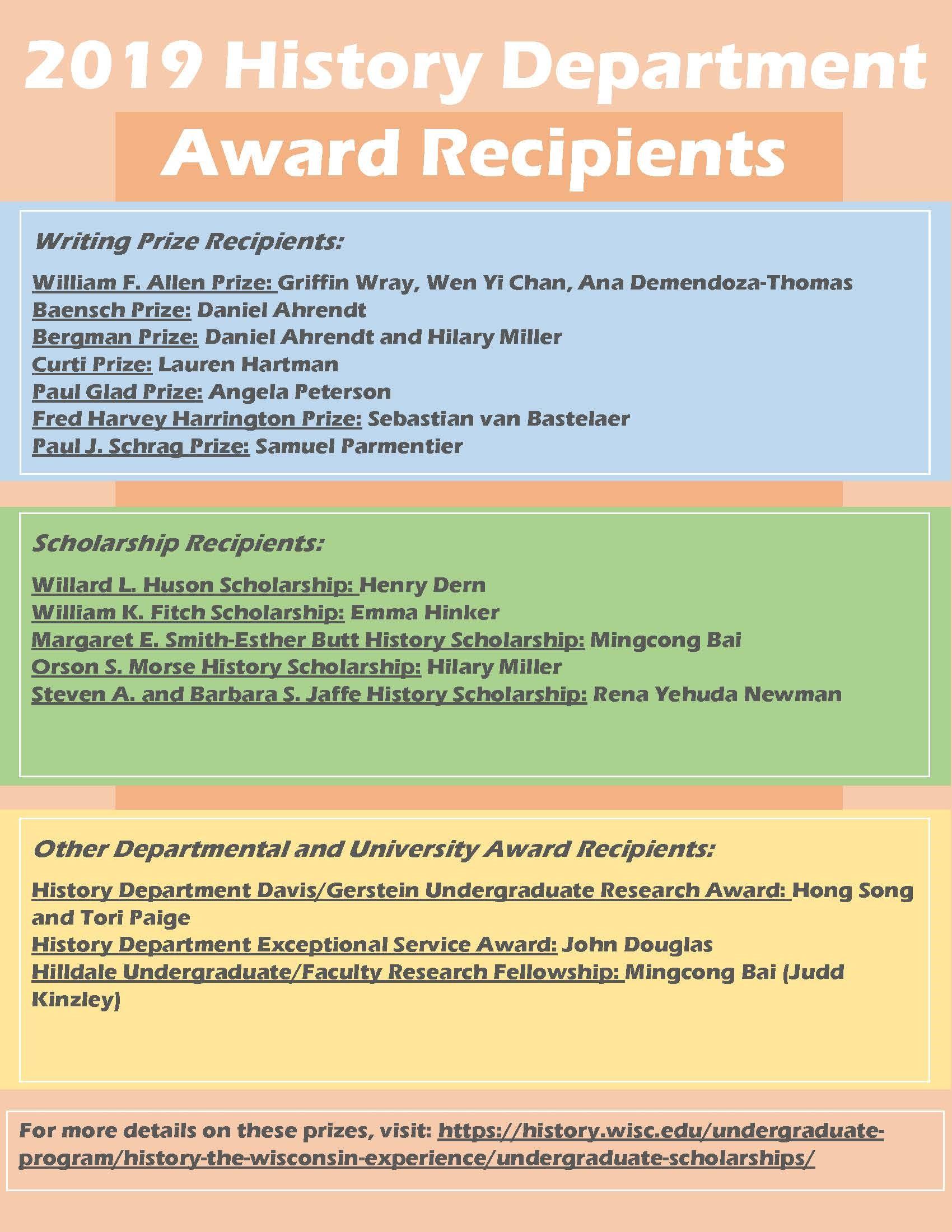 Undergraduate Prizes
