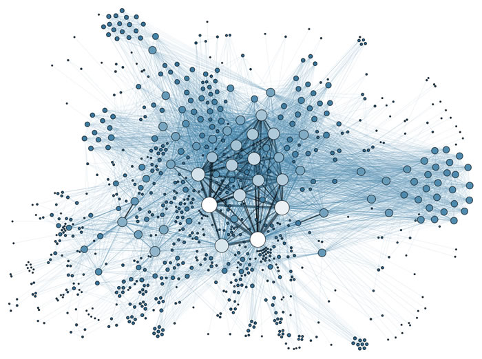 Social Network Analysis Visualization, Wikimedia Commons